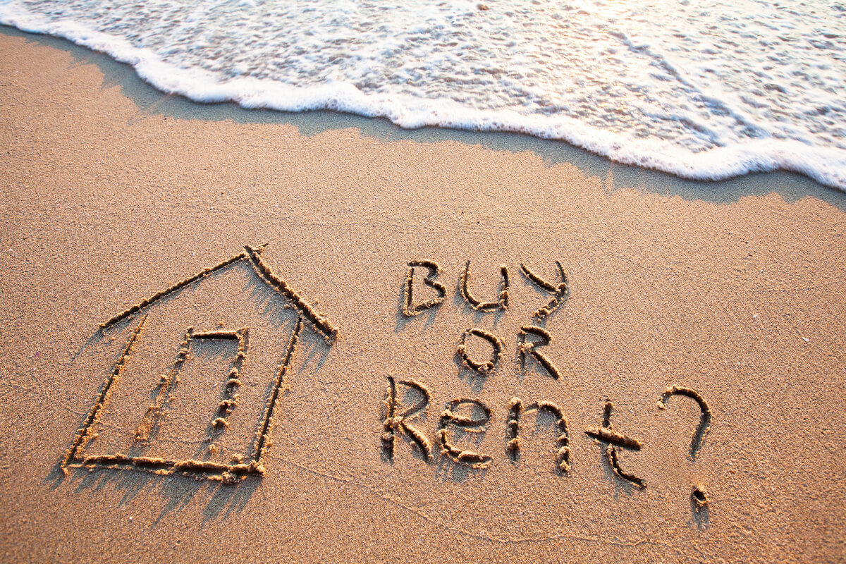 how rent to own works